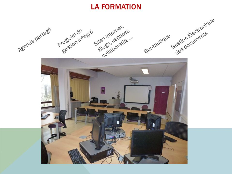 La formation Gestion Électronique des documents