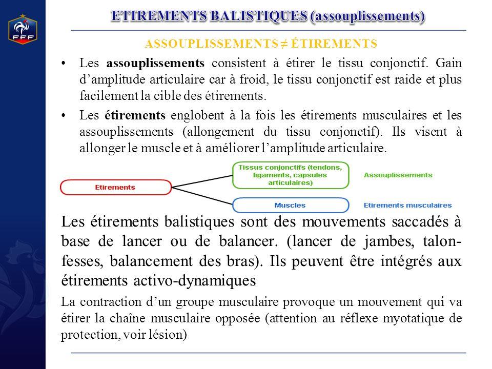 ETIREMENTS BALISTIQUES (assouplissements)