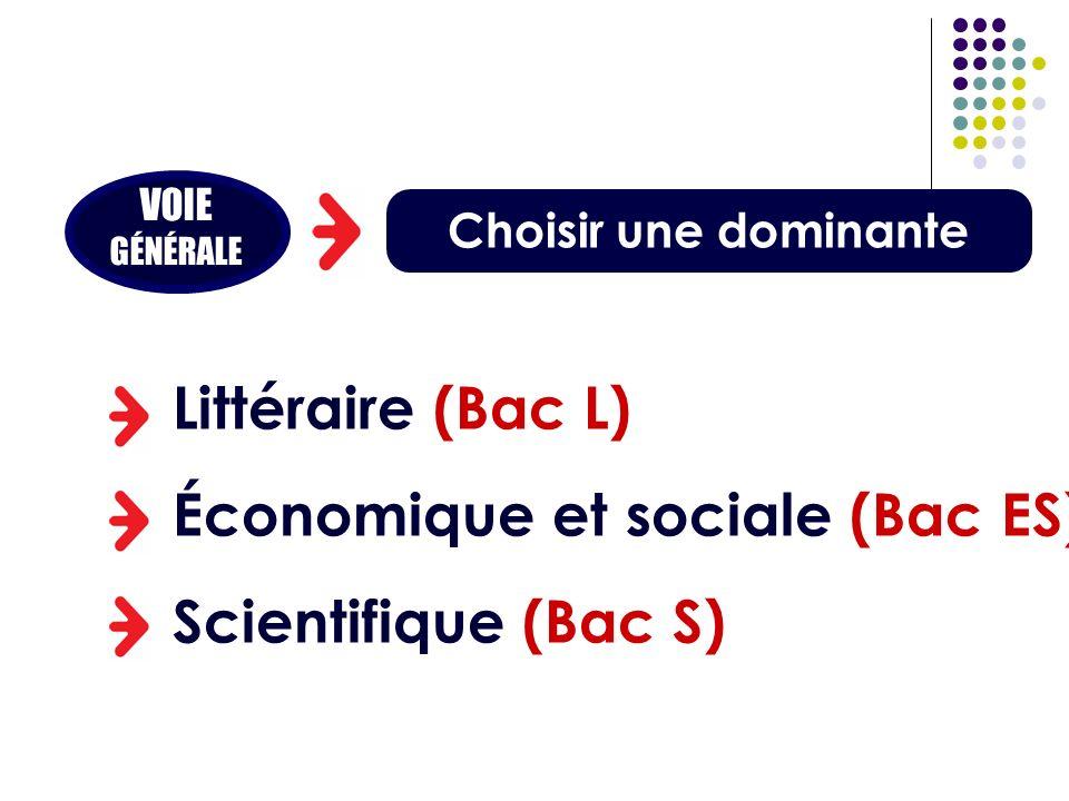 Économique et sociale (Bac ES) Scientifique (Bac S)