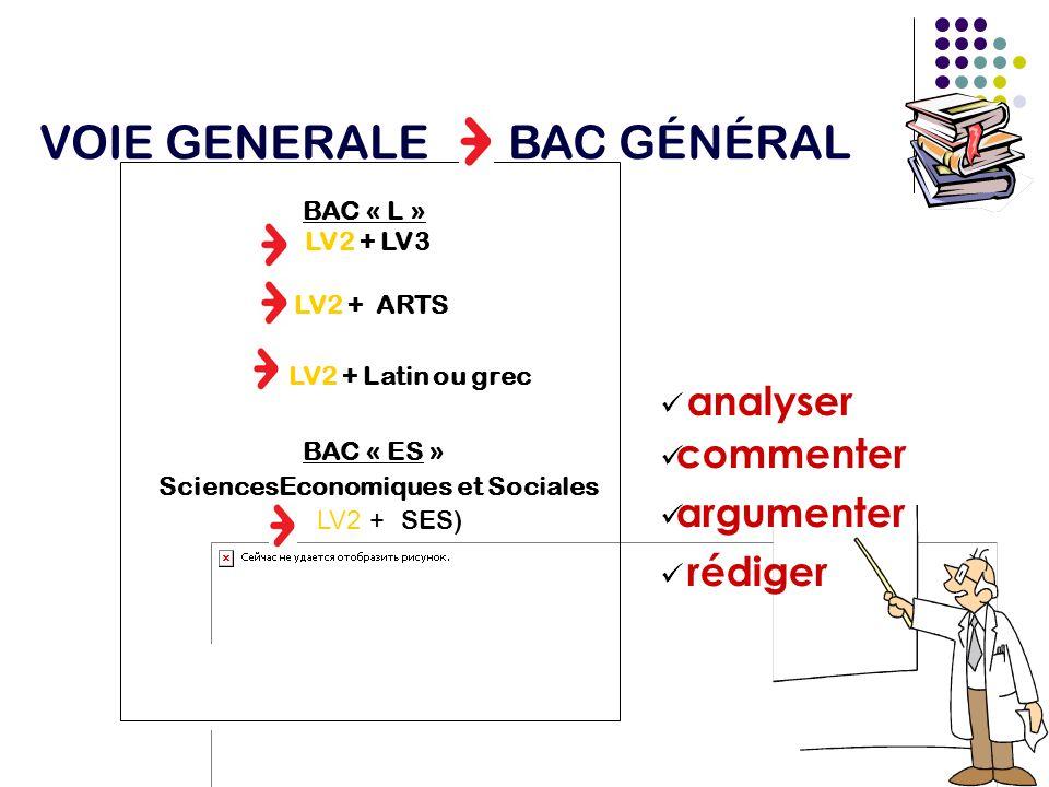 3 types de baccalauréat VOIE GENERALE BAC GÉNÉRAL analyser commenter