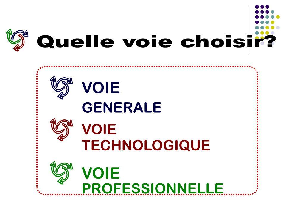 VOIE GENERALE VOIE PROFESSIONNELLE 3 types de baccalauréat