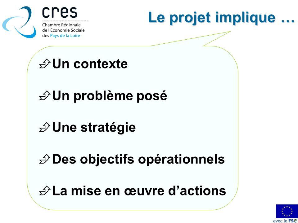 Le projet implique … Un contexte Un problème posé Une stratégie