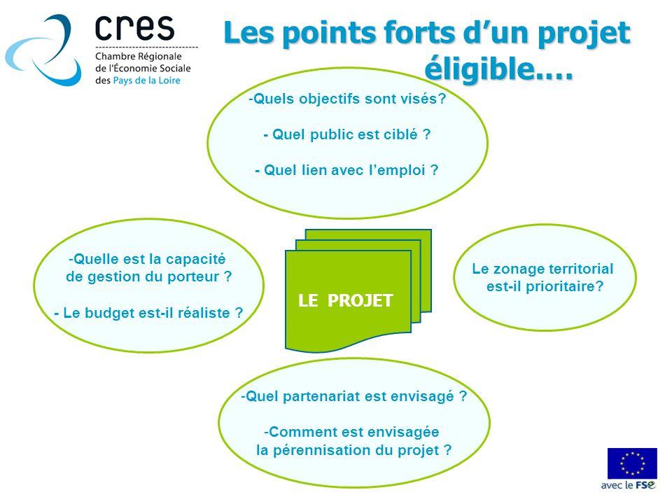Les points forts d'un projet éligible.…