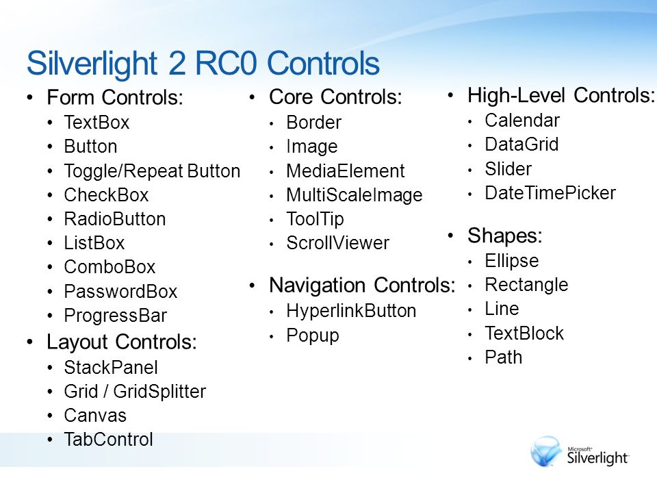 Silverlight 2 RC0 Controls