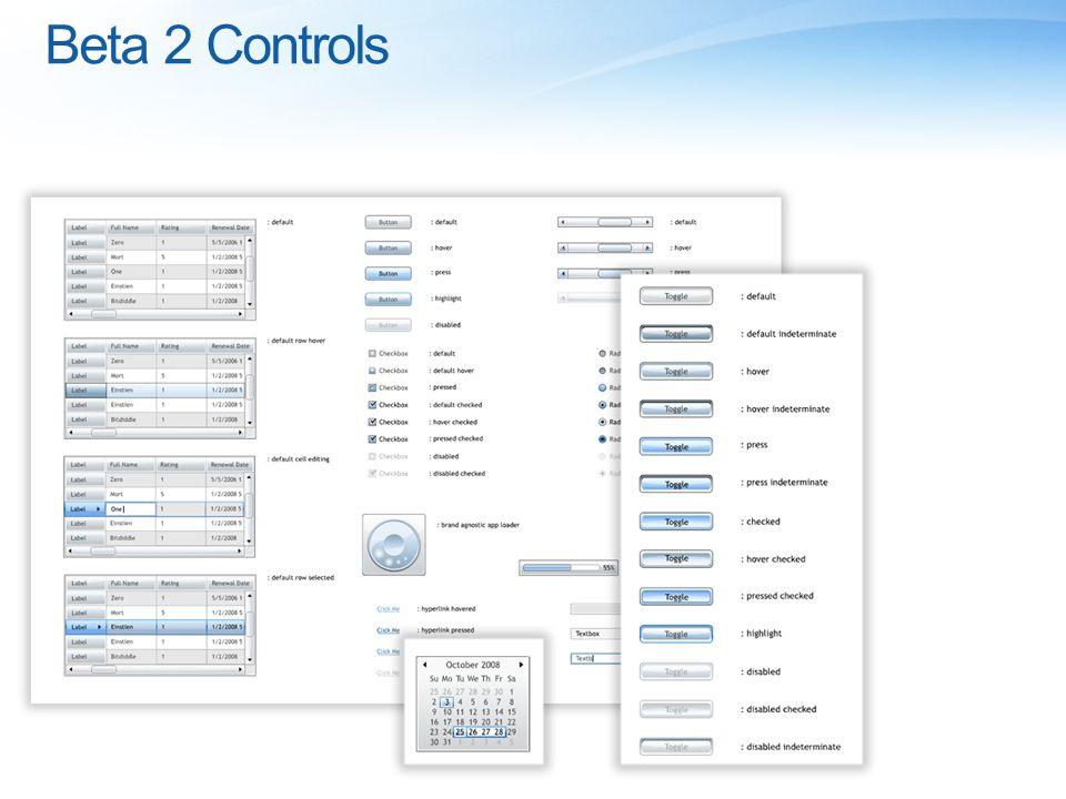 Beta 2 Controls