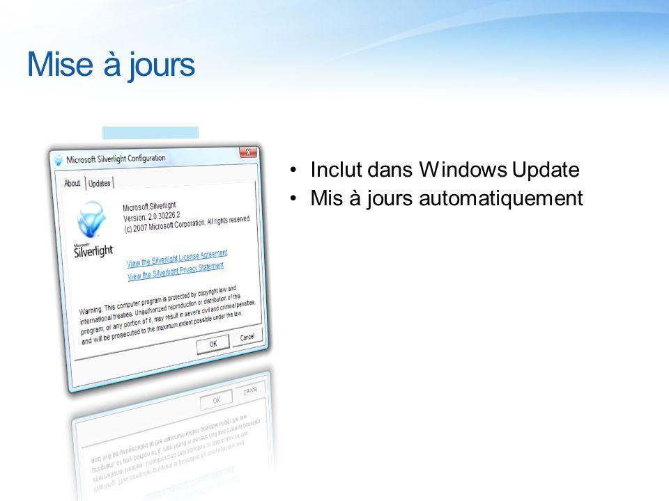 Mise à jours Inclut dans Windows Update Mis à jours automatiquement