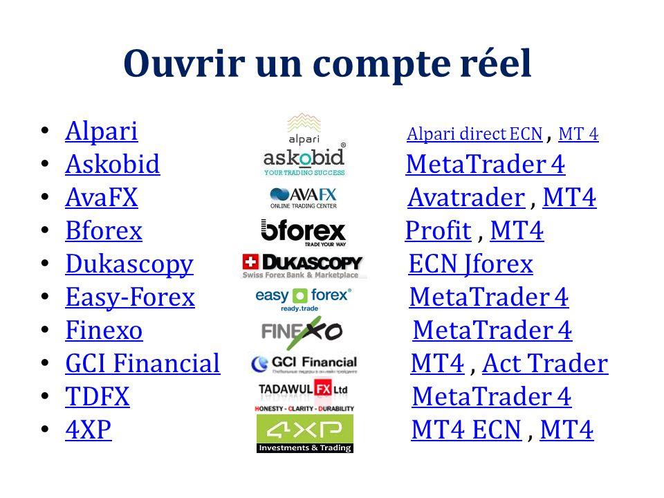Ouvrir un compte réel Alpari Alpari direct ECN , MT 4