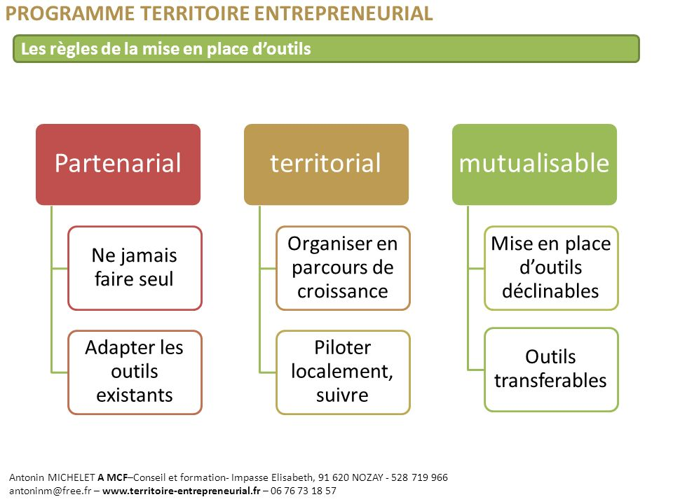 Partenarial territorial mutualisable