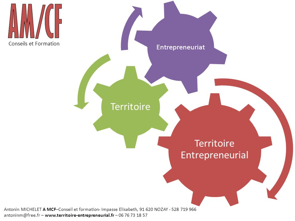 Territoire Entrepreneurial