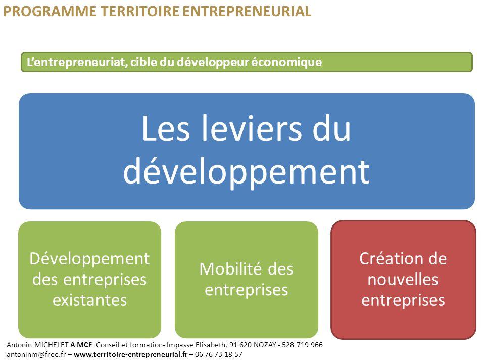Les leviers du développement