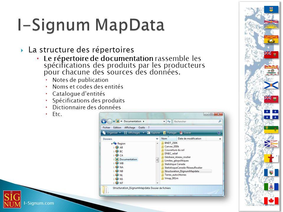 I-Signum MapData La structure des répertoires