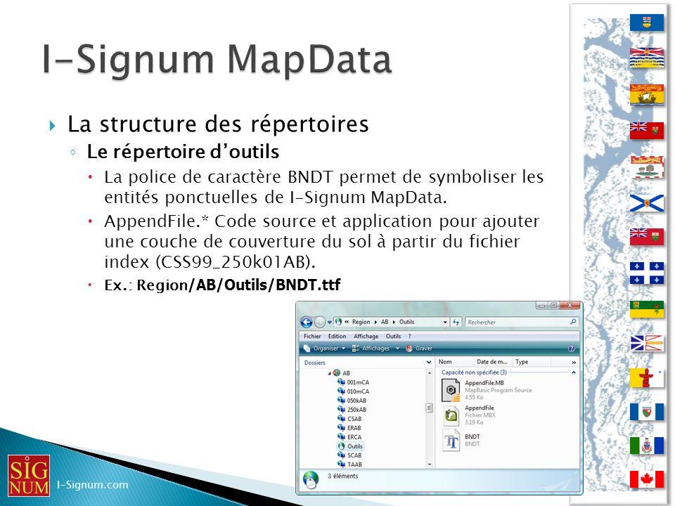 I-Signum MapData La structure des répertoires Le répertoire d'outils