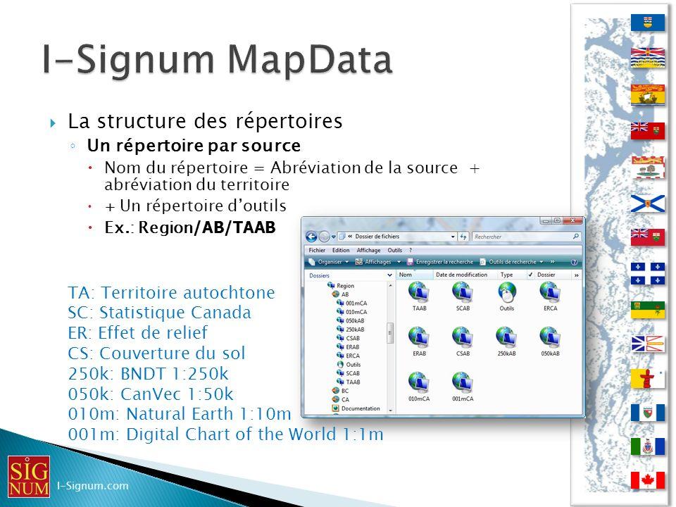 I-Signum MapData La structure des répertoires Un répertoire par source