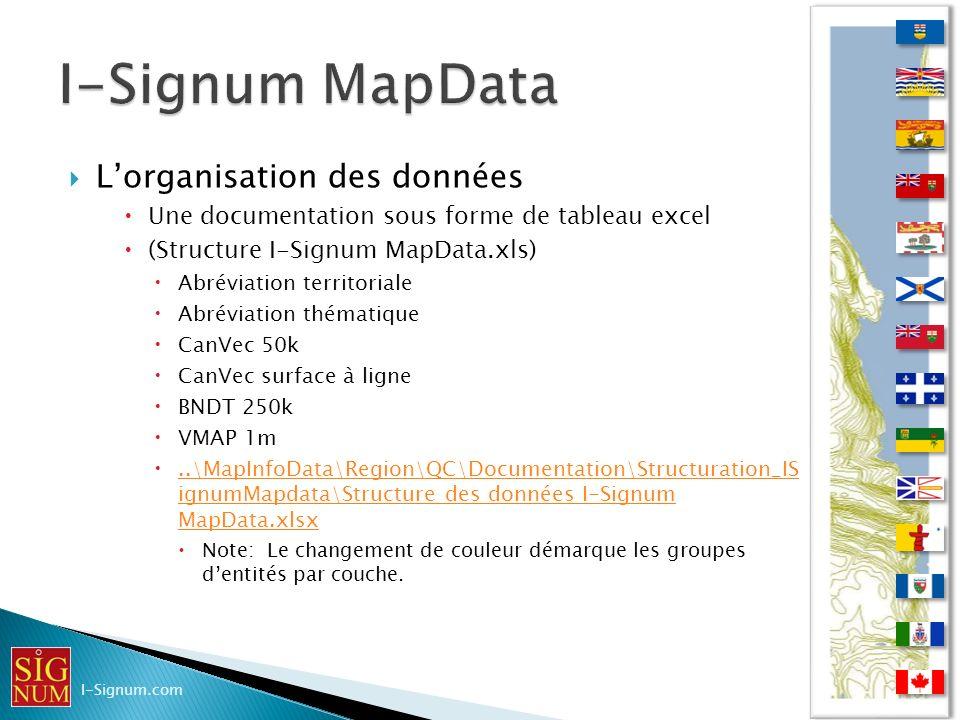 I-Signum MapData L'organisation des données