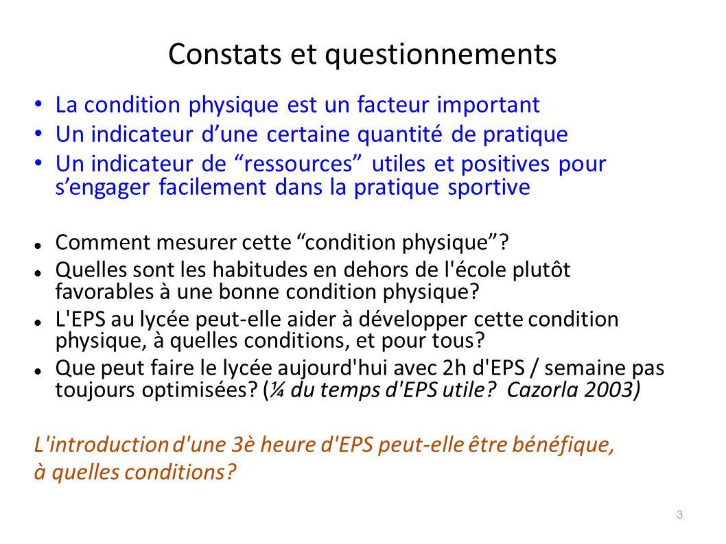 Constats et questionnements