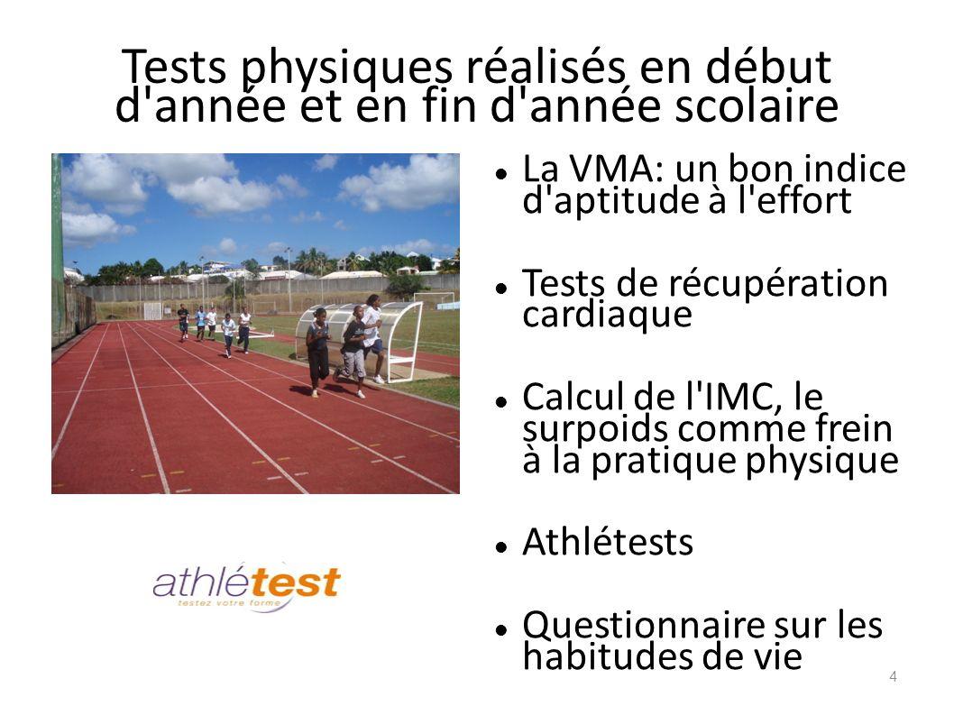 Tests physiques réalisés en début d année et en fin d année scolaire