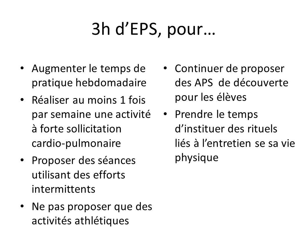 3h d'EPS, pour… Augmenter le temps de pratique hebdomadaire