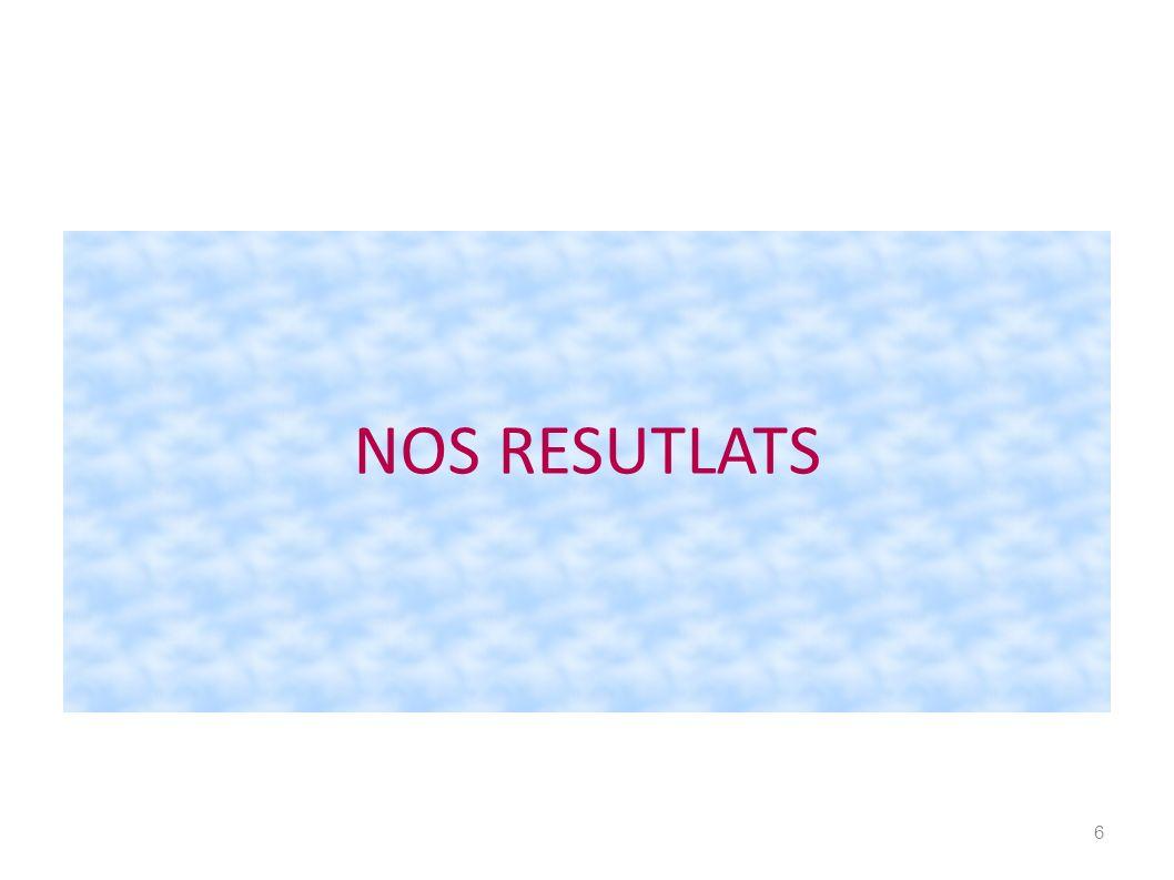 NOS RESUTLATS