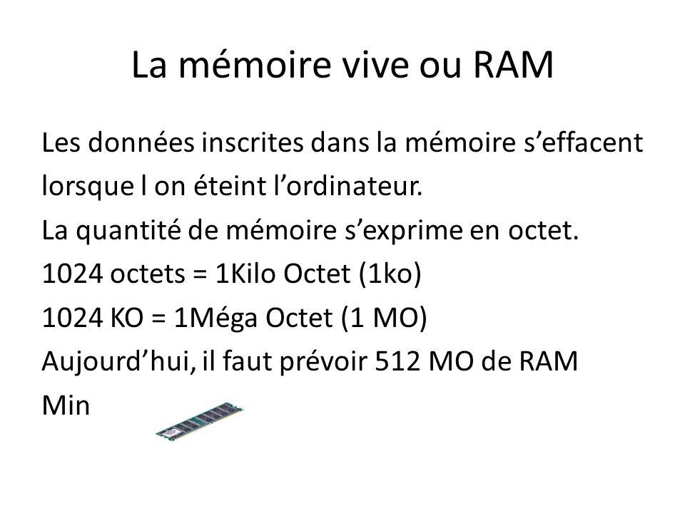 La mémoire vive ou RAM
