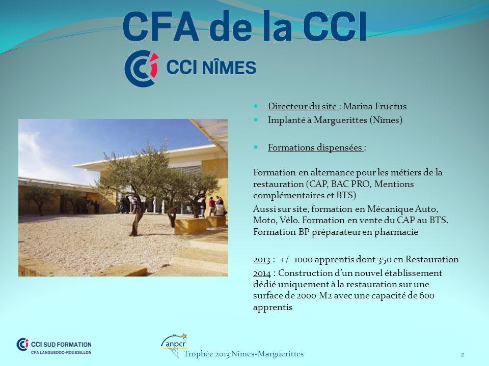 Directeur du site : Marina Fructus Implanté à Marguerittes (Nîmes)