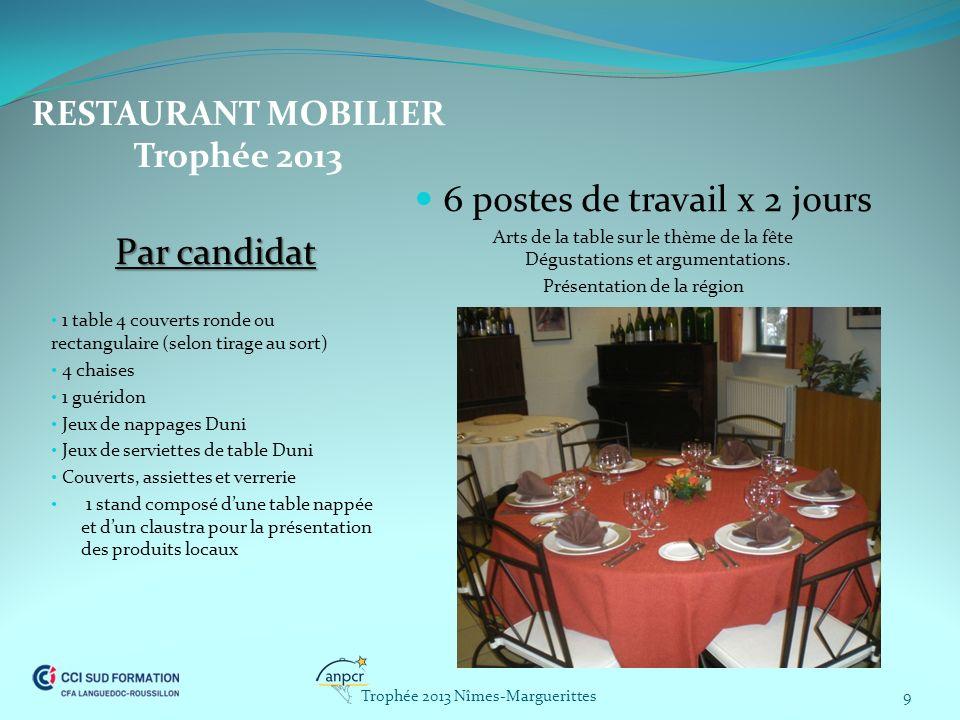 RESTAURANT MOBILIER Trophée 2013