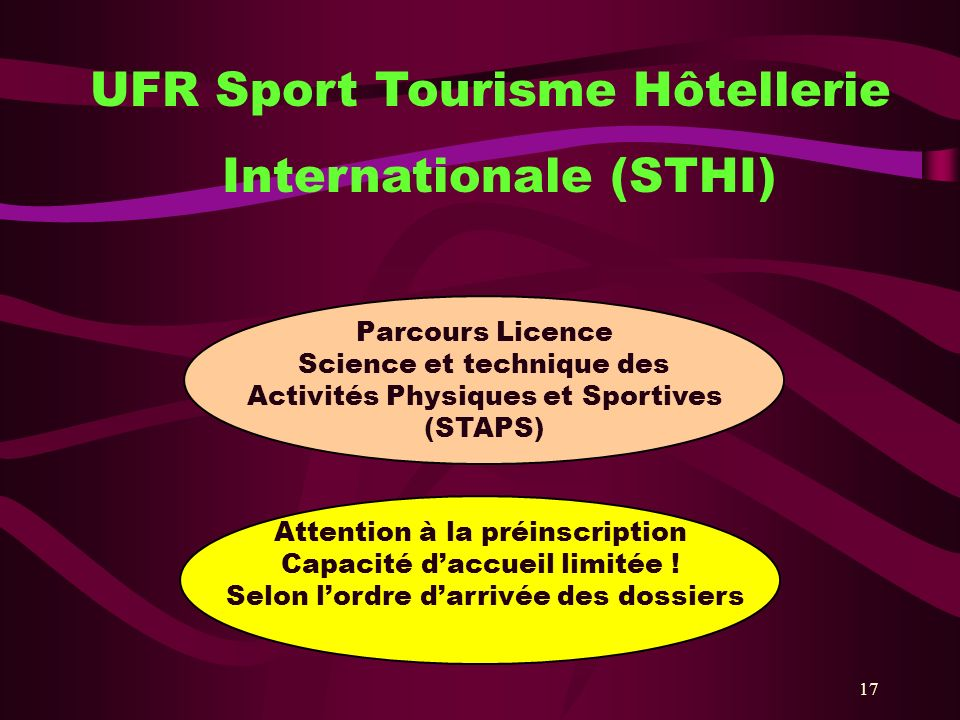 UFR Sport Tourisme Hôtellerie Internationale (STHI)