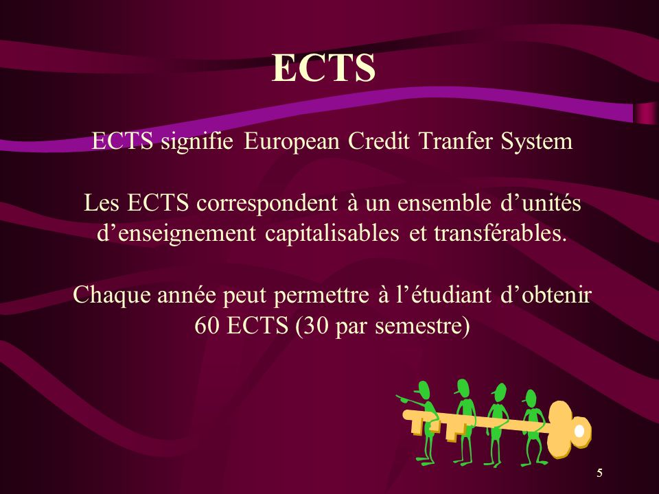 ECTS ECTS signifie European Credit Tranfer System