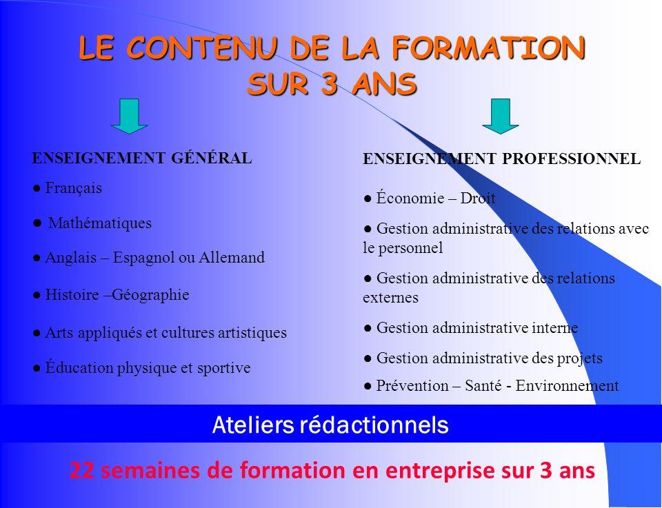LE CONTENU DE LA FORMATION SUR 3 ANS
