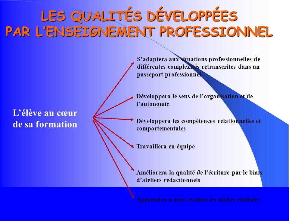 LES QUALITÉS DÉVELOPPÉES PAR L'ENSEIGNEMENT PROFESSIONNEL