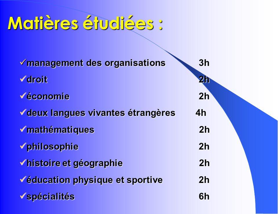 Matières étudiées : management des organisations 3h droit 2h
