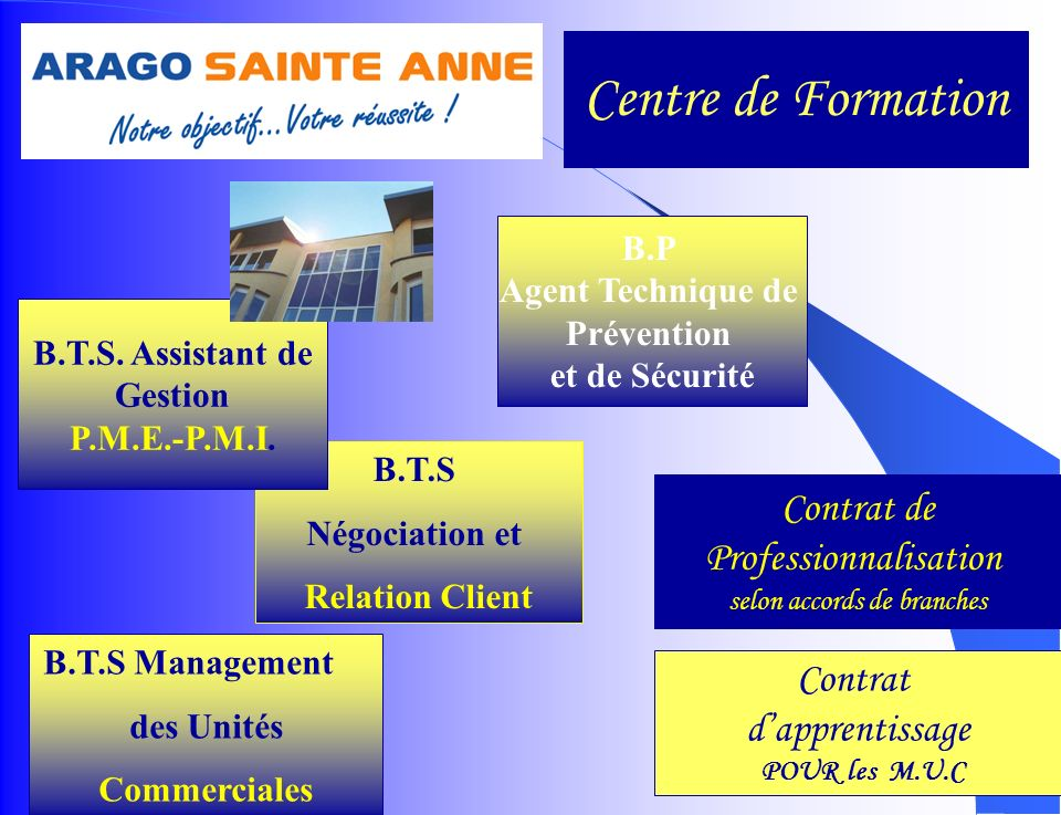Centre de Formation Contrat de Professionnalisation Contrat