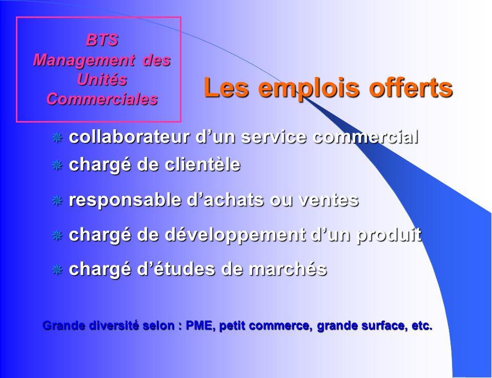 Les emplois offerts collaborateur d'un service commercial