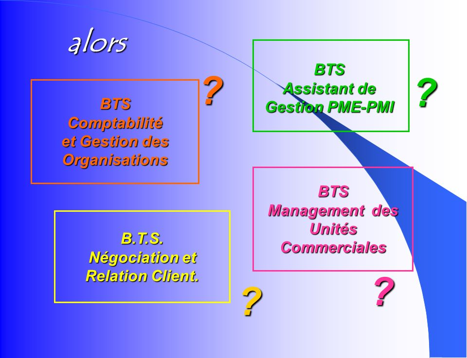 Assistant de Gestion PME-PMI Management des Unités Commerciales