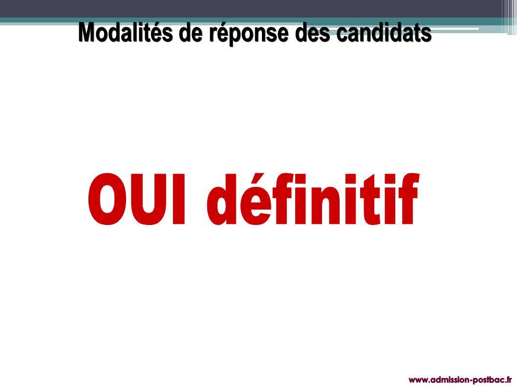 Modalités de réponse des candidats