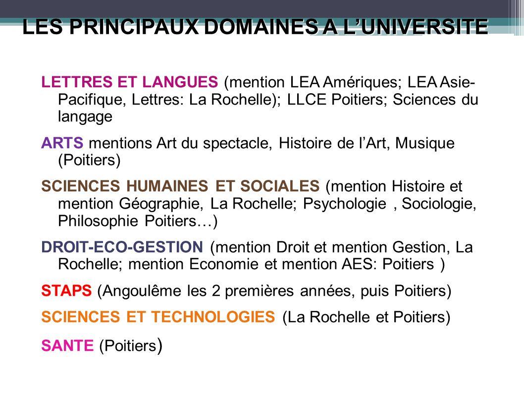 LES PRINCIPAUX DOMAINES A L'UNIVERSITE