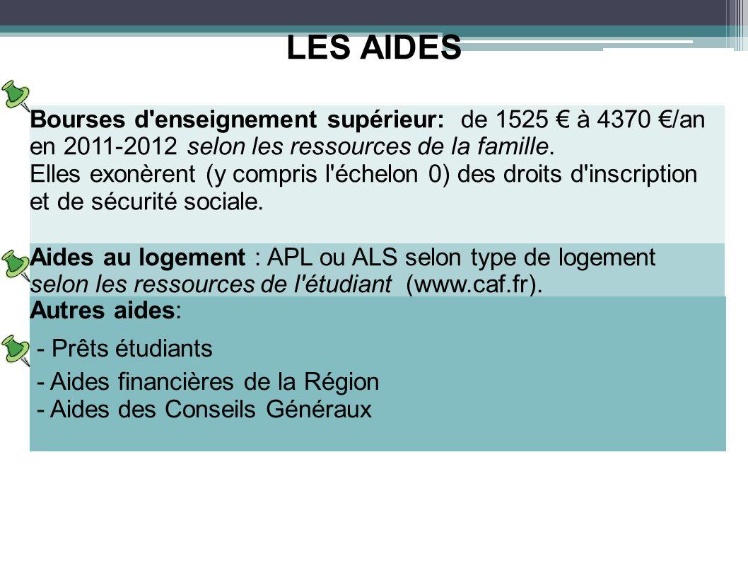 LES AIDES Bourses d enseignement supérieur: de 1525 € à 4370 €/an