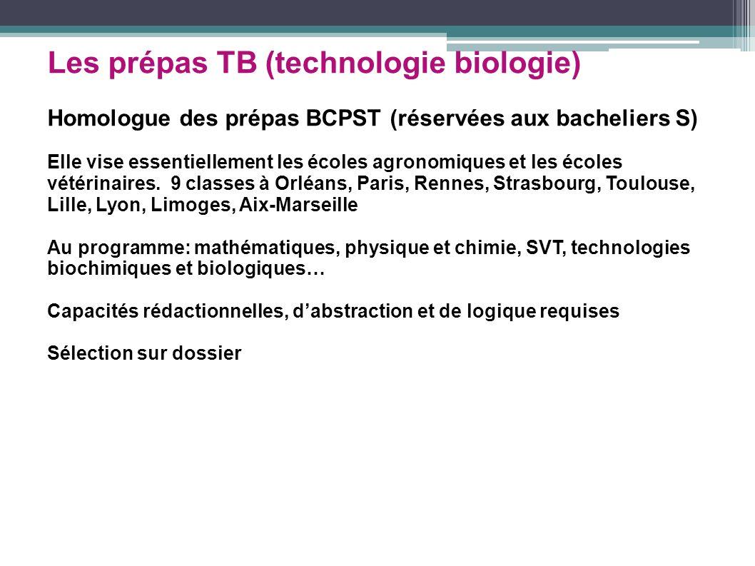 Les prépas TB (technologie biologie)