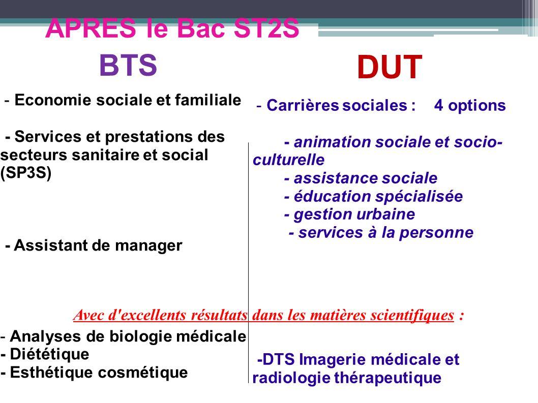 DUT BTS APRES le Bac ST2S - animation sociale et socio- culturelle