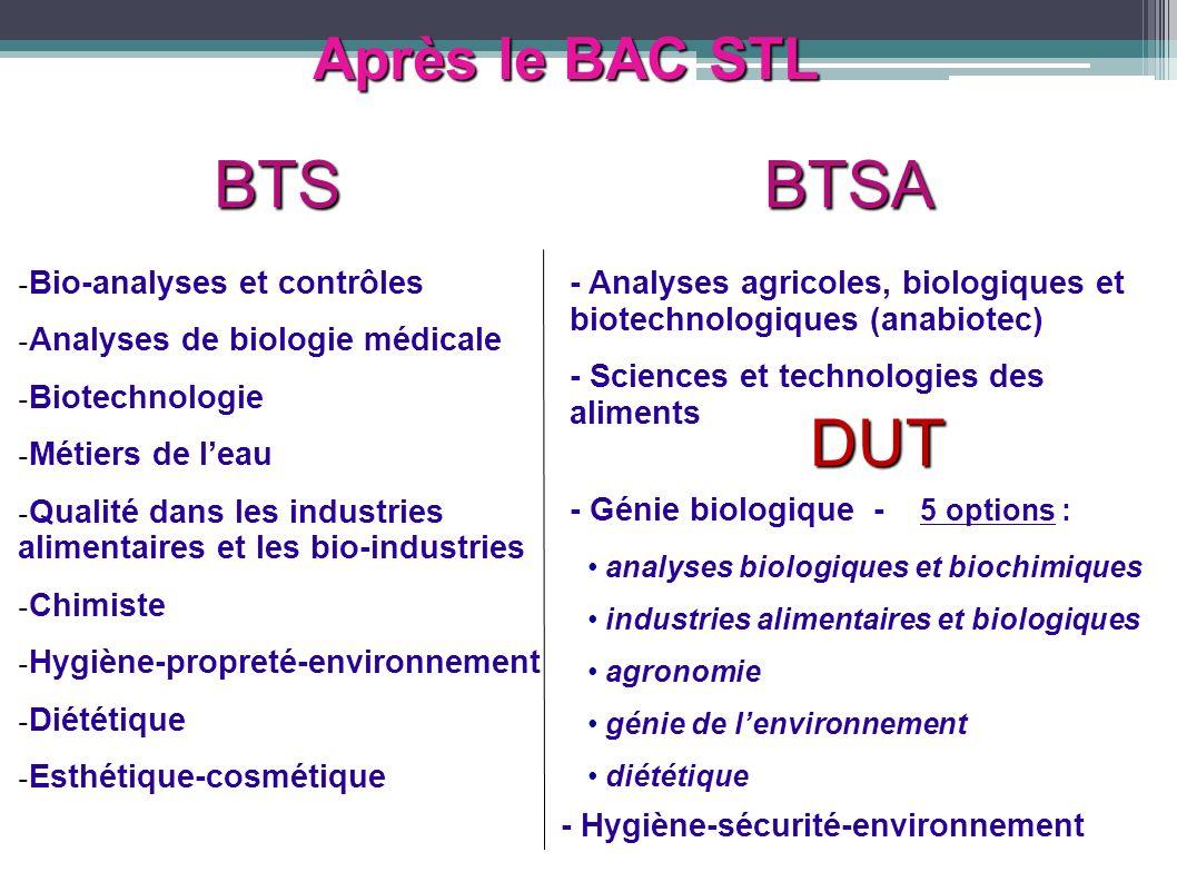 BTS BTSA DUT Après le BAC STL Bio-analyses et contrôles