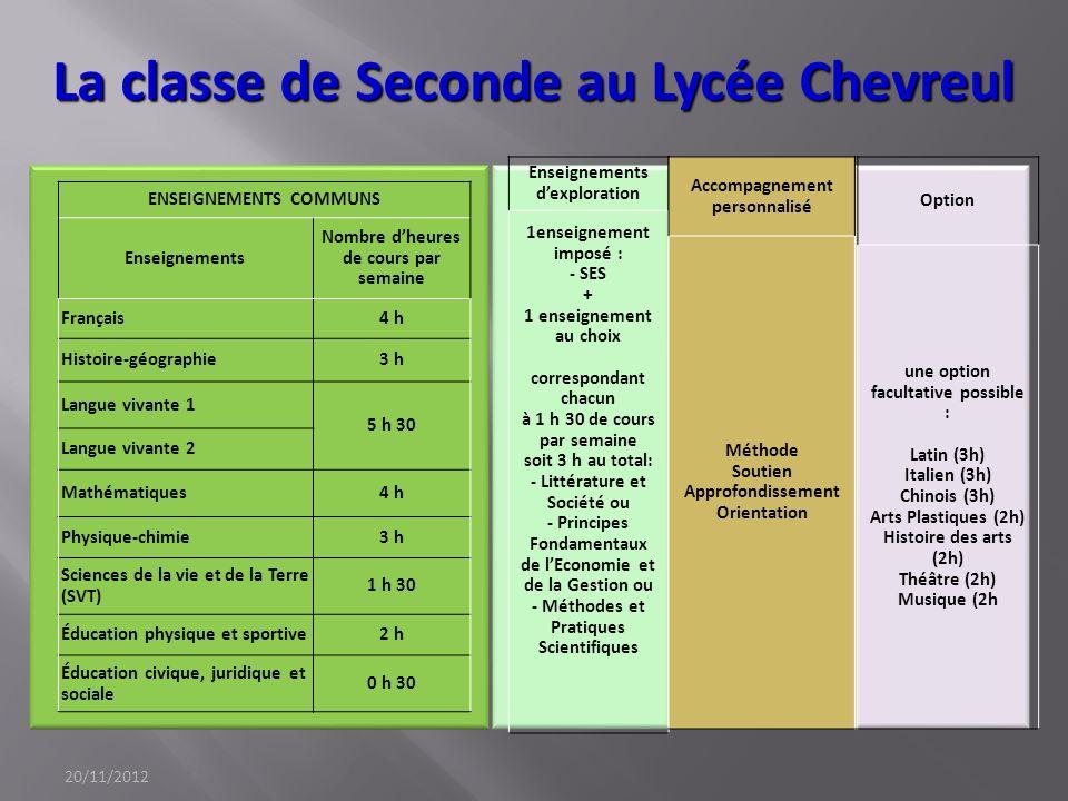 La classe de Seconde au Lycée Chevreul