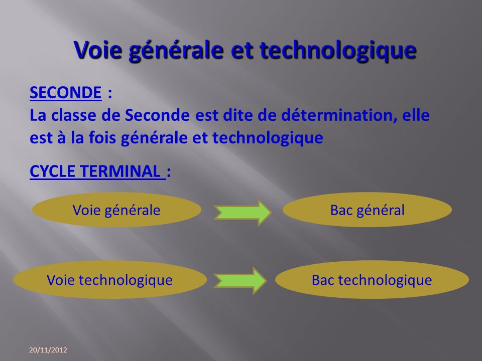 Voie générale et technologique