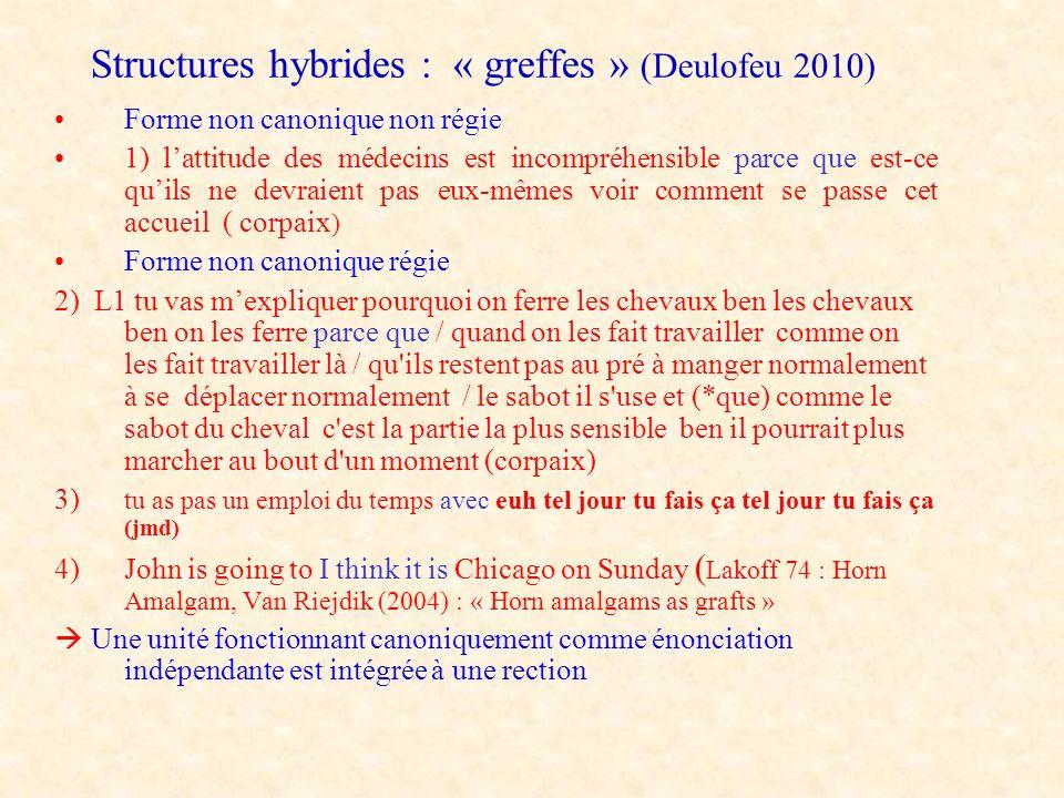 Structures hybrides : « greffes » (Deulofeu 2010)