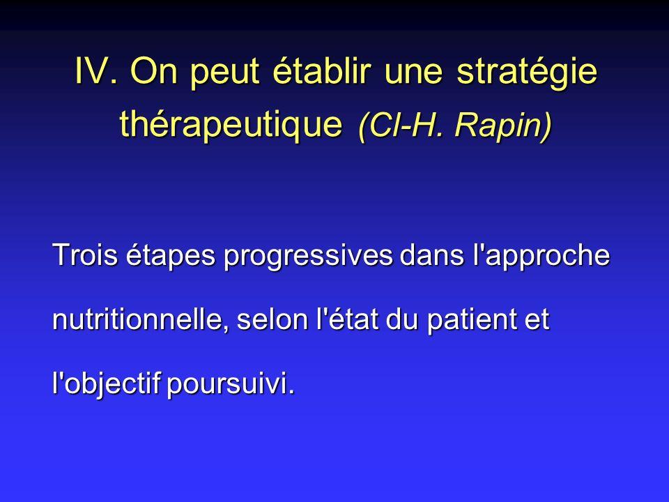 IV. On peut établir une stratégie thérapeutique (Cl-H. Rapin)
