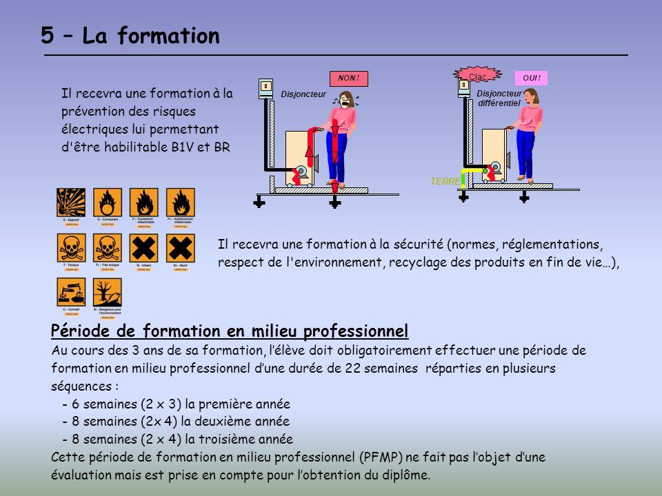 5 – La formation Période de formation en milieu professionnel