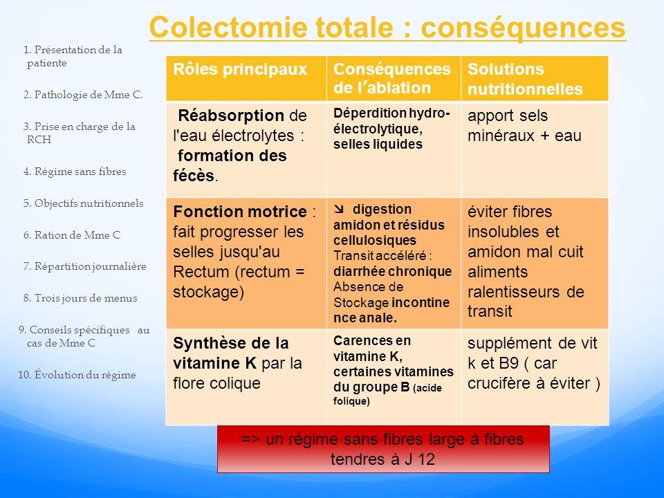 Colectomie totale : conséquences