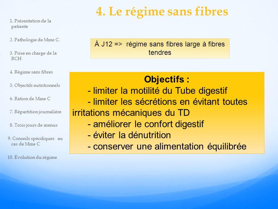 À J12 => régime sans fibres large à fibres tendres