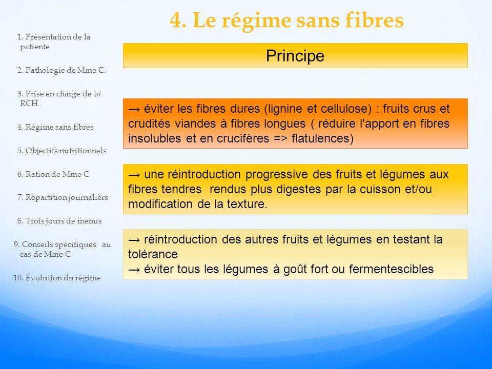 4. Le régime sans fibres Principe