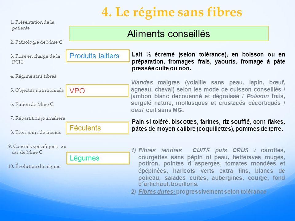 4. Le régime sans fibres Aliments conseillés Produits laitiers VPO