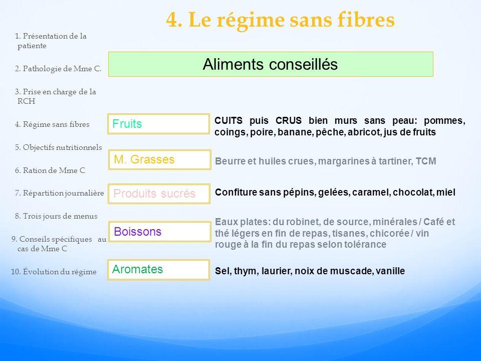 4. Le régime sans fibres Aliments conseillés Fruits M. Grasses
