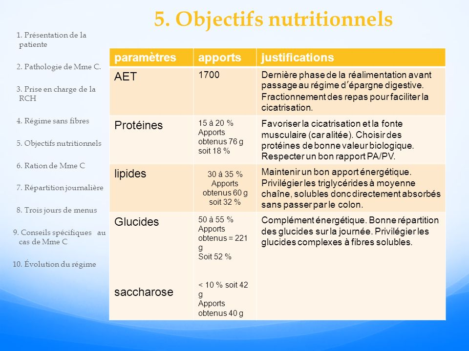 5. Objectifs nutritionnels